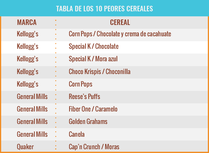 10-peores-cereales_7
