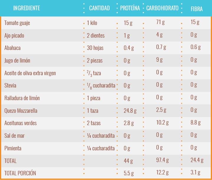 recetas-ensalada-de-tomates-guaje_3